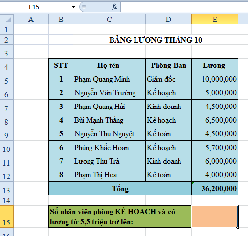 Hàm COUNTIFS trong Excel