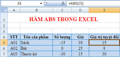 cach-dung-ham-abs-trong-excel