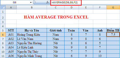 cach-dung-ham-average-trong-excel