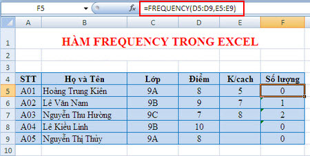 cach-dung-ham-frequency-trong-excel