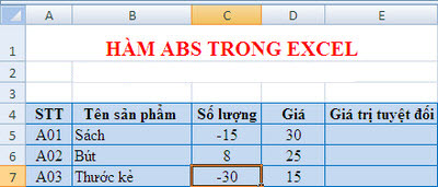 dung-ham-abs-trong-excel