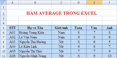 dung-ham-average-trong-excel