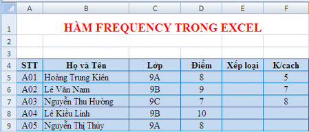 dung-ham-frequency-trong-excel