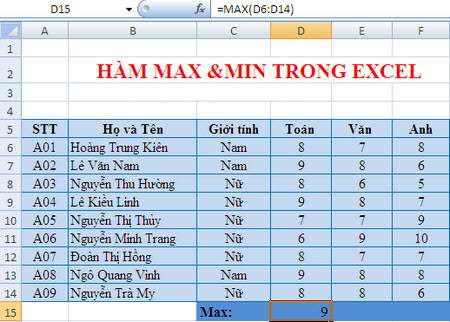 cach-dung-ham-max-trong-excel